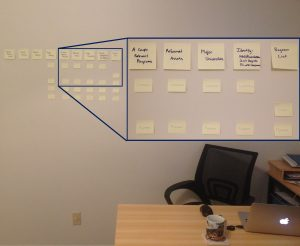 """Partially completed """"checklist"""" of tasks to keep me motivated while working on the assets and needs mapping report."""